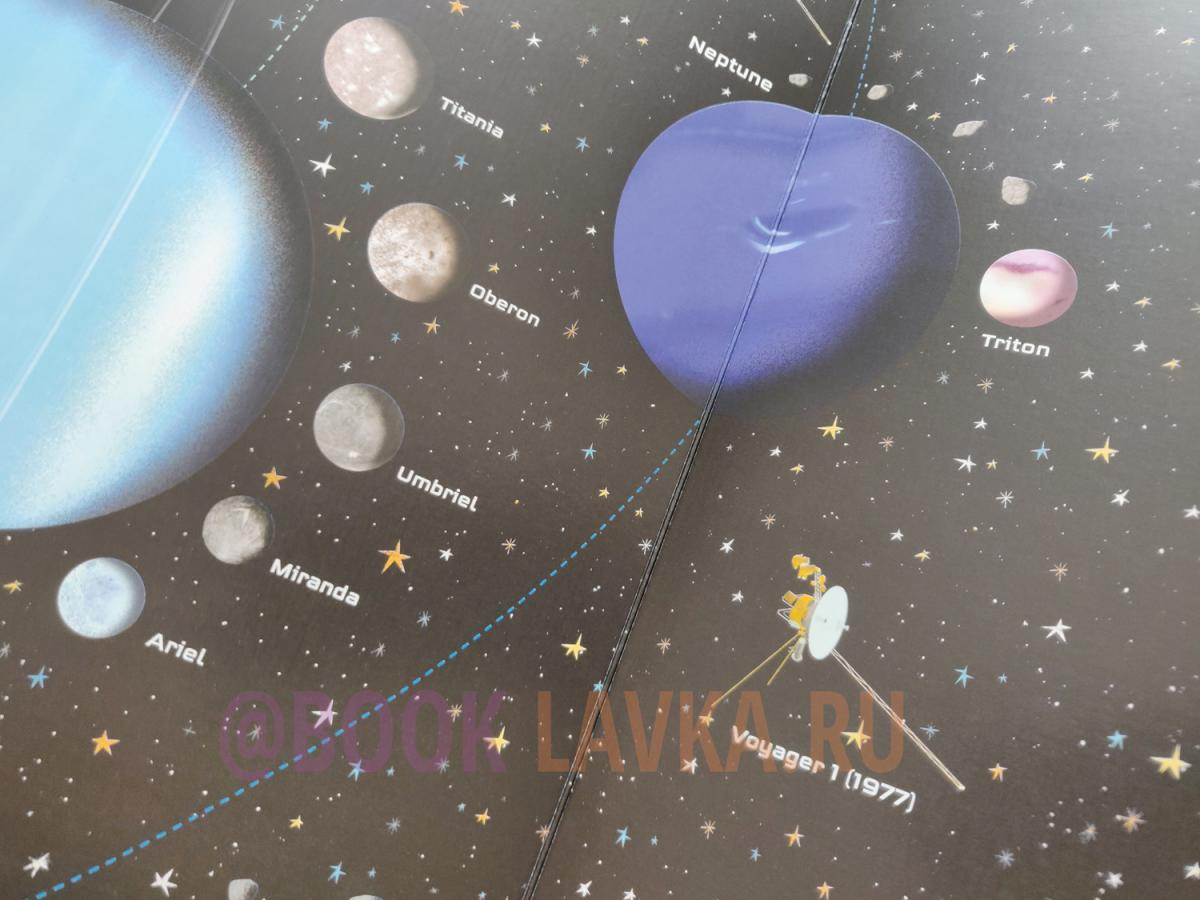 artists concept our solar system solar system - HD1200×900